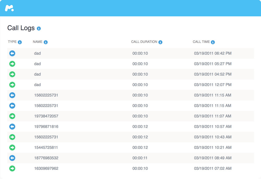 Cell Phone Call Tracking